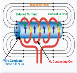 powergen energy conservation systems reduce energy cost by ideal transformer equations
